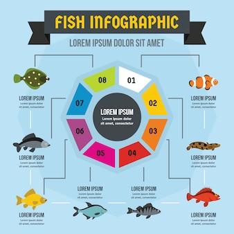 魚インフォグラフィックコンセプト、フラットスタイル