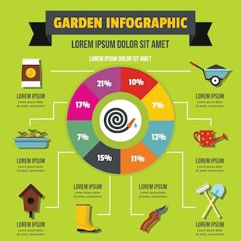 ガーデンインフォグラフィックコンセプト、フラットスタイル