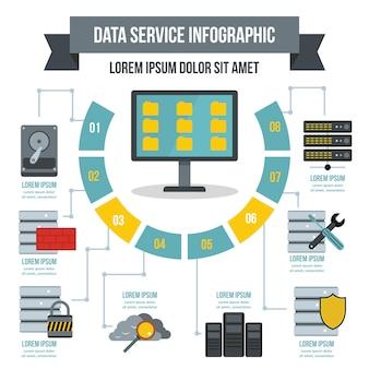 データサービスインフォグラフィックコンセプト、フラットスタイル