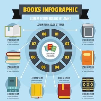 書籍のインフォグラフィックコンセプト、フラットスタイル
