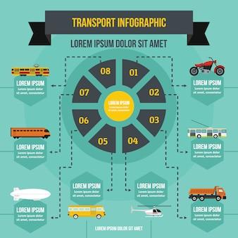 輸送インフォグラフィックコンセプト、フラットスタイル