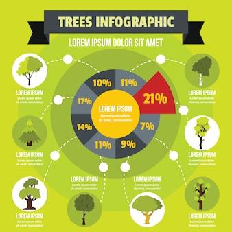 Деревья инфографики концепция, плоский стиль