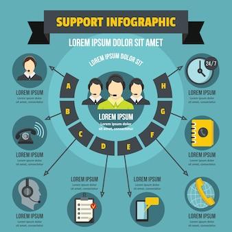 インフォグラフィックの概念をサポートします。