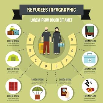 難民インフォグラフィックコンセプト、フラットスタイル
