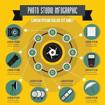 写真スタジオのインフォグラフィックのコンセプトです。