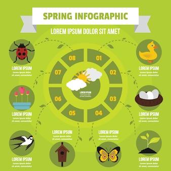 春のインフォグラフィックコンセプト、フラットスタイル