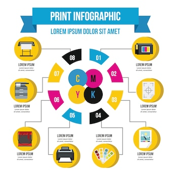 Концепция процесса печати инфографики, плоский стиль