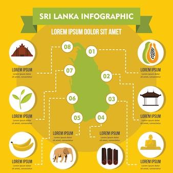 スリランカのインフォグラフィックコンセプト、フラットスタイル