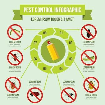 害虫駆除インフォグラフィックテンプレート、フラットスタイル