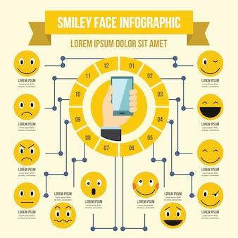 笑顔の絵文字インフォグラフィックテンプレート、フラットスタイル