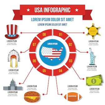 アメリカ旅行インフォグラフィックテンプレート、フラットスタイル