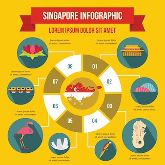 シンガポールのインフォグラフィックテンプレート、フラットスタイル