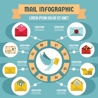 メールインフォグラフィックテンプレート、フラットスタイル