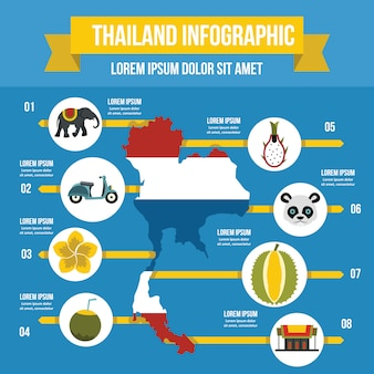 タイ旅行インフォグラフィックテンプレート、フラットスタイル