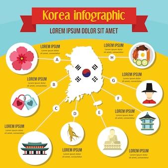 Корея инфографики концепция, плоский стиль