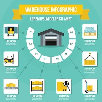倉庫インフォグラフィックコンセプト、フラットスタイル
