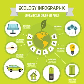 エコロジーインフォグラフィックコンセプト、フラットスタイル