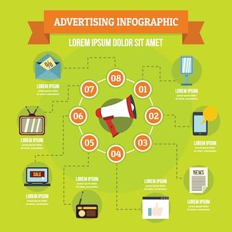 広告インフォグラフィックコンセプト、フラットスタイル