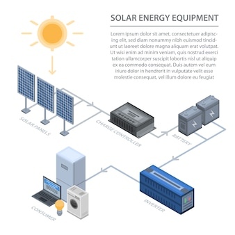 太陽エネルギー機器のインフォグラフィック