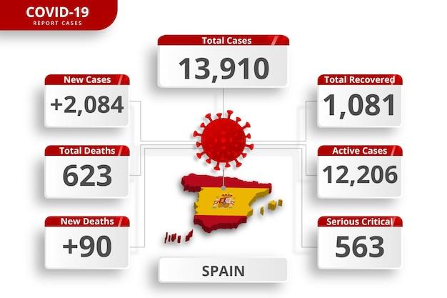 スペインのコロナウイルスが症例を確認した。毎日のニュース更新のための編集可能なインフォグラフィックテンプレート。国ごとのコロナウイルス統計。