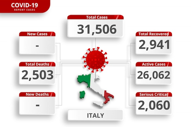 イタリアのコロナウイルスで確認された症例。毎日のニュース更新のための編集可能なインフォグラフィックテンプレート。国ごとのコロナウイルス統計。