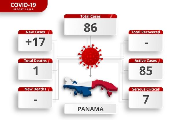 パナマコロナウイルスの確定症例。毎日のニュース更新のための編集可能なインフォグラフィックテンプレート。国ごとのコロナウイルス統計。