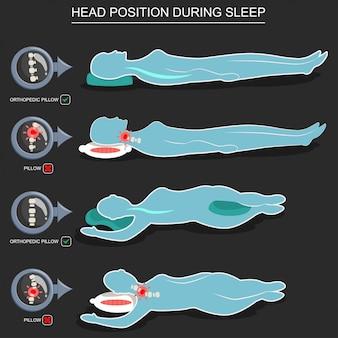 睡眠中の頭の正しい位置のための整形外科枕