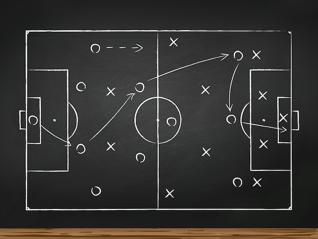 Стратегия игры в футбол, нарисованная на доске