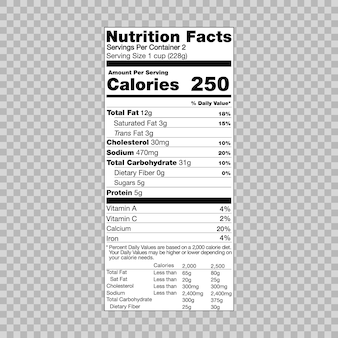 食品ラベルの栄養情報情報テンプレート