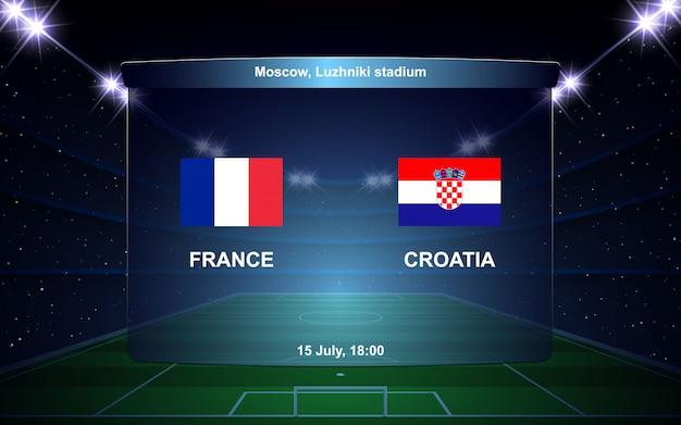 Табло футбола франции против хорватии транслировало графический шаблон футбола