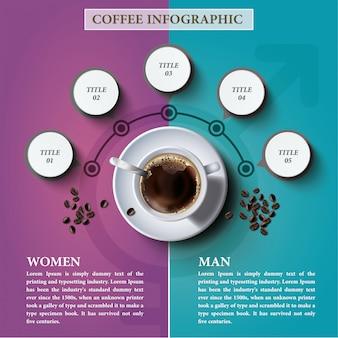 Кофе инфографика