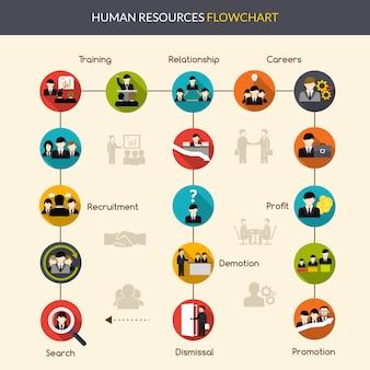 Блок-схема человеческих ресурсов