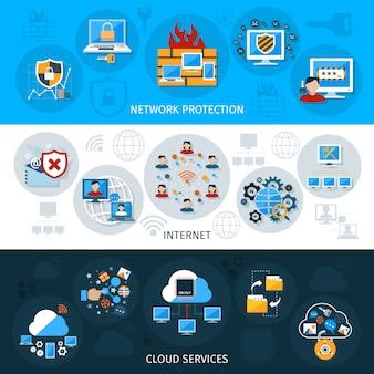 ネットワークセキュリティバナーセット