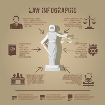 法インフォグラフィックシンボルアイコンポスター