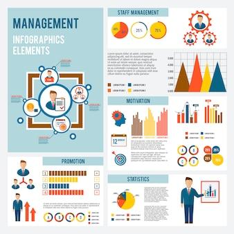 管理インフォグラフィックセット