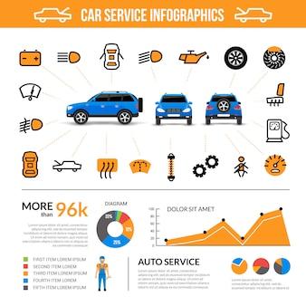 車サービスインフォグラフィックセット