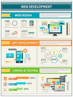 ウェブサイト開発インフォグラフィック