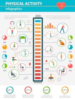 Физическая активность инфографики