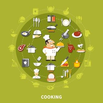 Кулинарные иконки круг коллекция