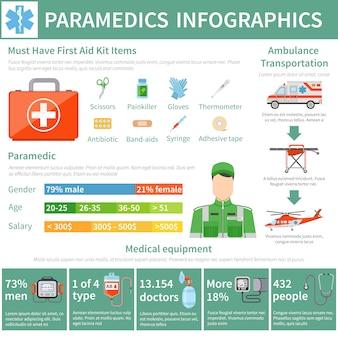 救急救命士のインフォグラフィックレイアウト