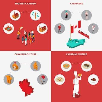 Канада концепция элементы набора