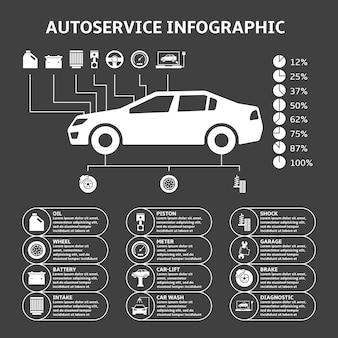 自動車オートサービスインフォグラフィックデザイン要素