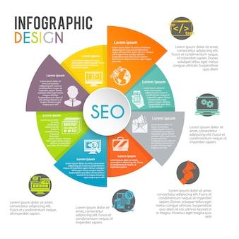 ソインターネットマーケティングインフォグラフィック