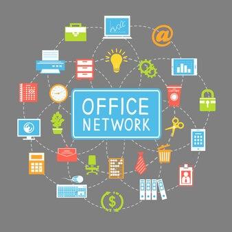 事業所のネットワークと通信