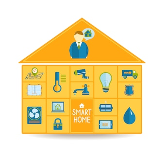 Концепция технологии умного дома автоматизации
