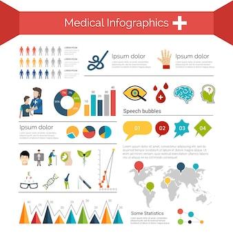 Набор медицинской инфографики