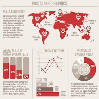 郵便サービスのインフォグラフィック