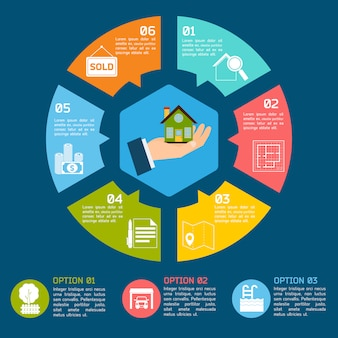 Инфографика недвижимости