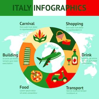 イタリア旅行インフォグラフィックテンプレート