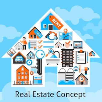 Концепция недвижимости